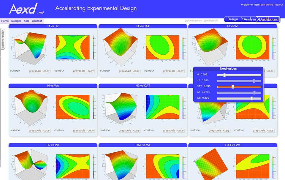 online design of experiments | software DOE | experimental design